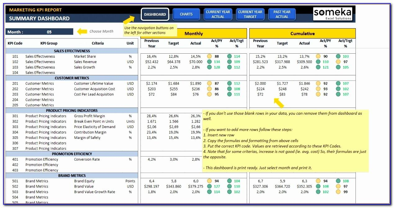 Marketing Balanced Scorecard Template
