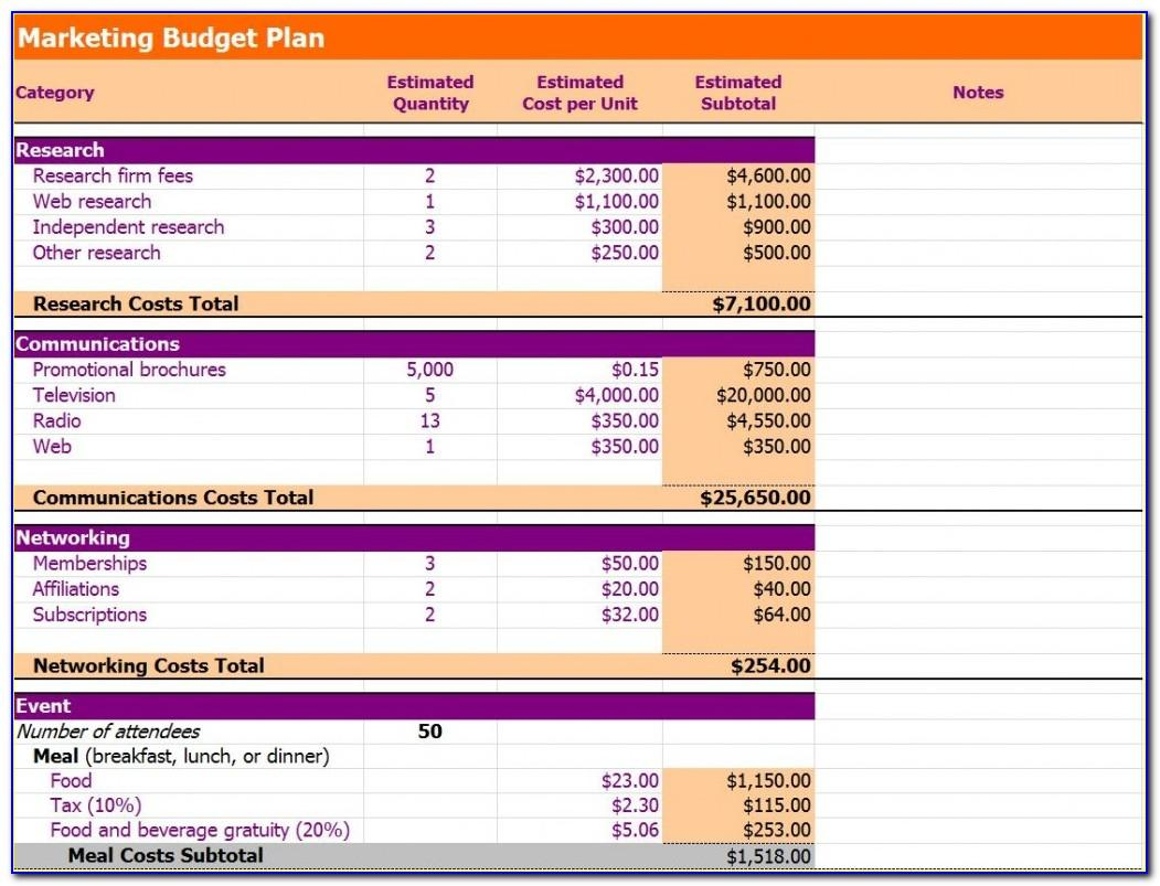 Marketing Budget Plan Template Excel