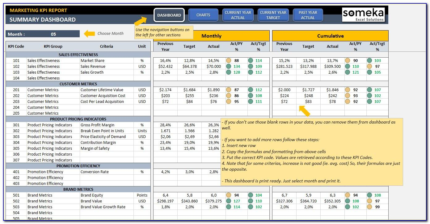 Marketing Scorecard Template Excel