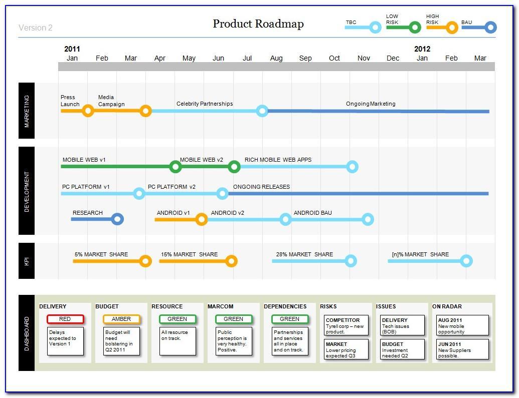 Microsoft Word Product Roadmap Template