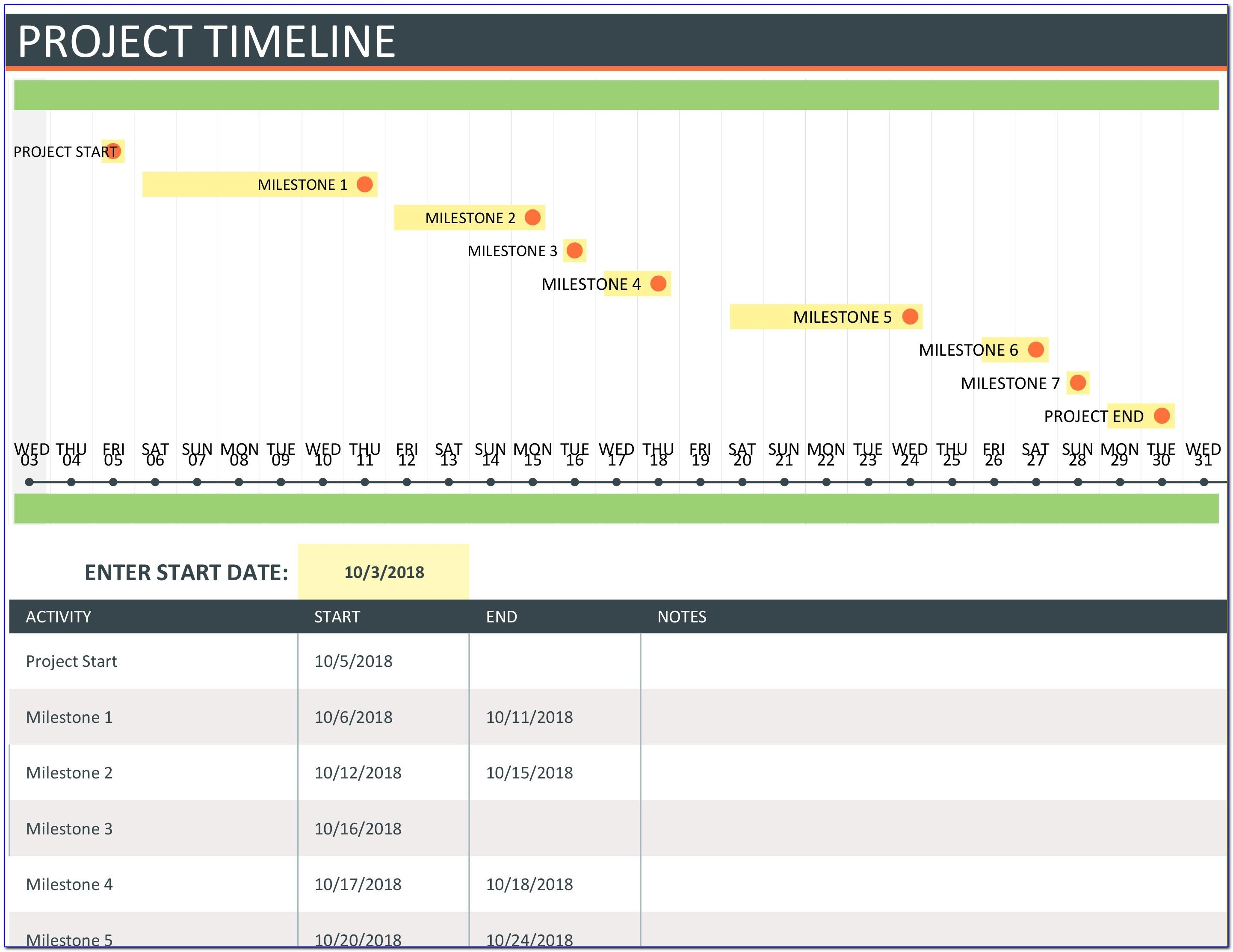 Ms Excel Project Timeline Template