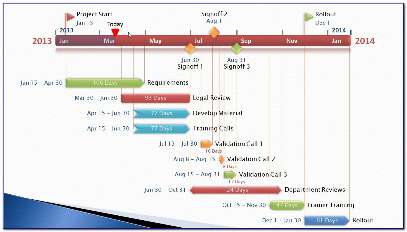 Ms Project Timeline Template