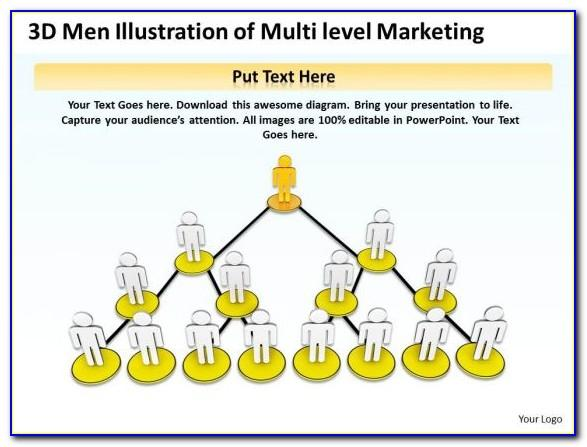 Multi Level Marketing Business Plan Template