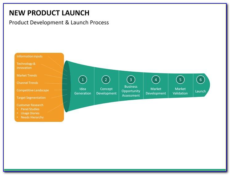 Product Launch Ppt Template Free Download