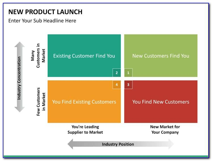 Product Launch Timeline Template Ppt