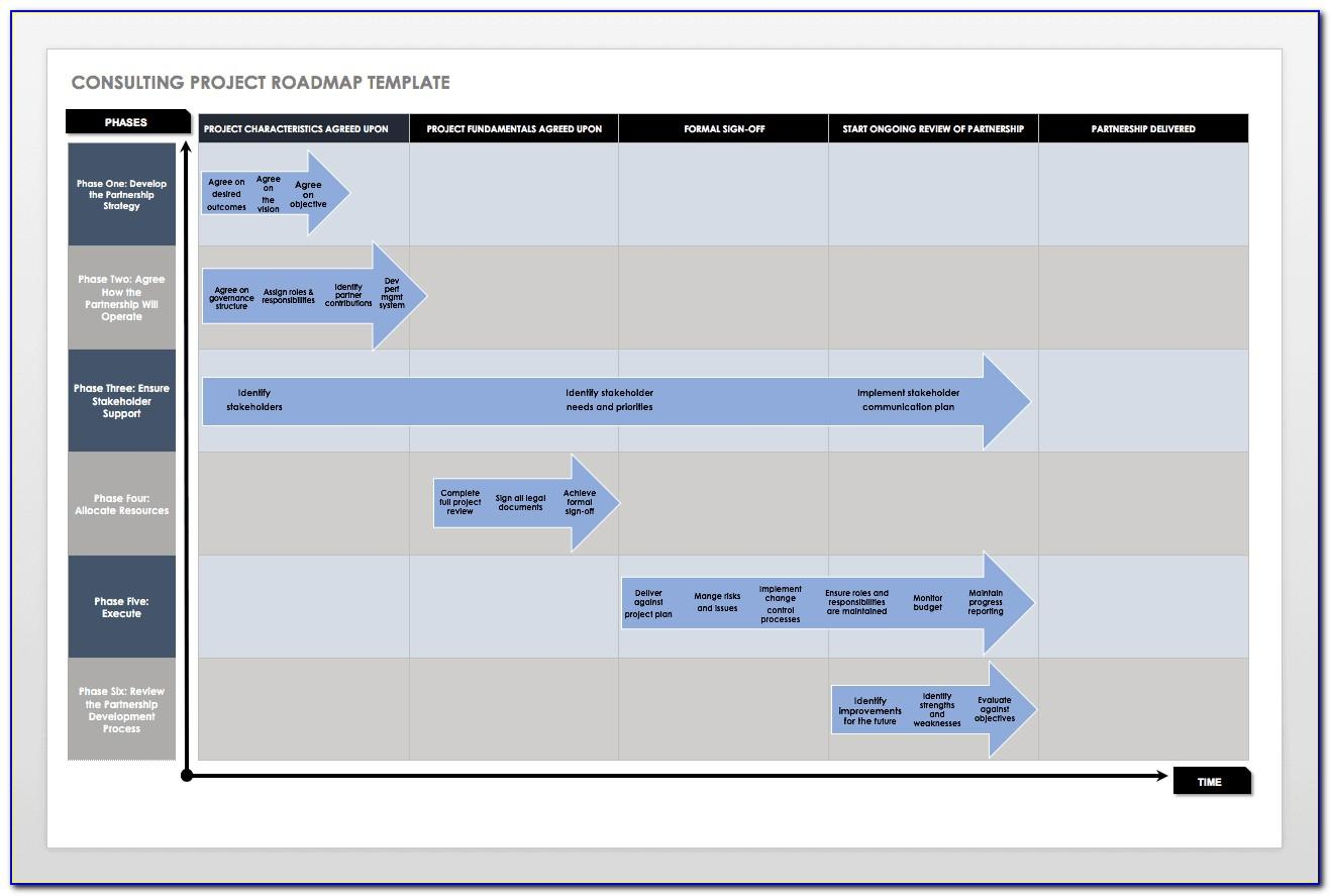 Product Roadmap Template Word