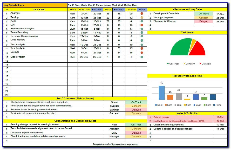Project Management Template Excel Download