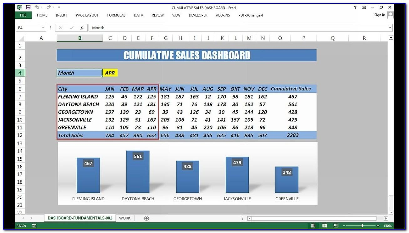 Sales Dashboard Excel Template Xls