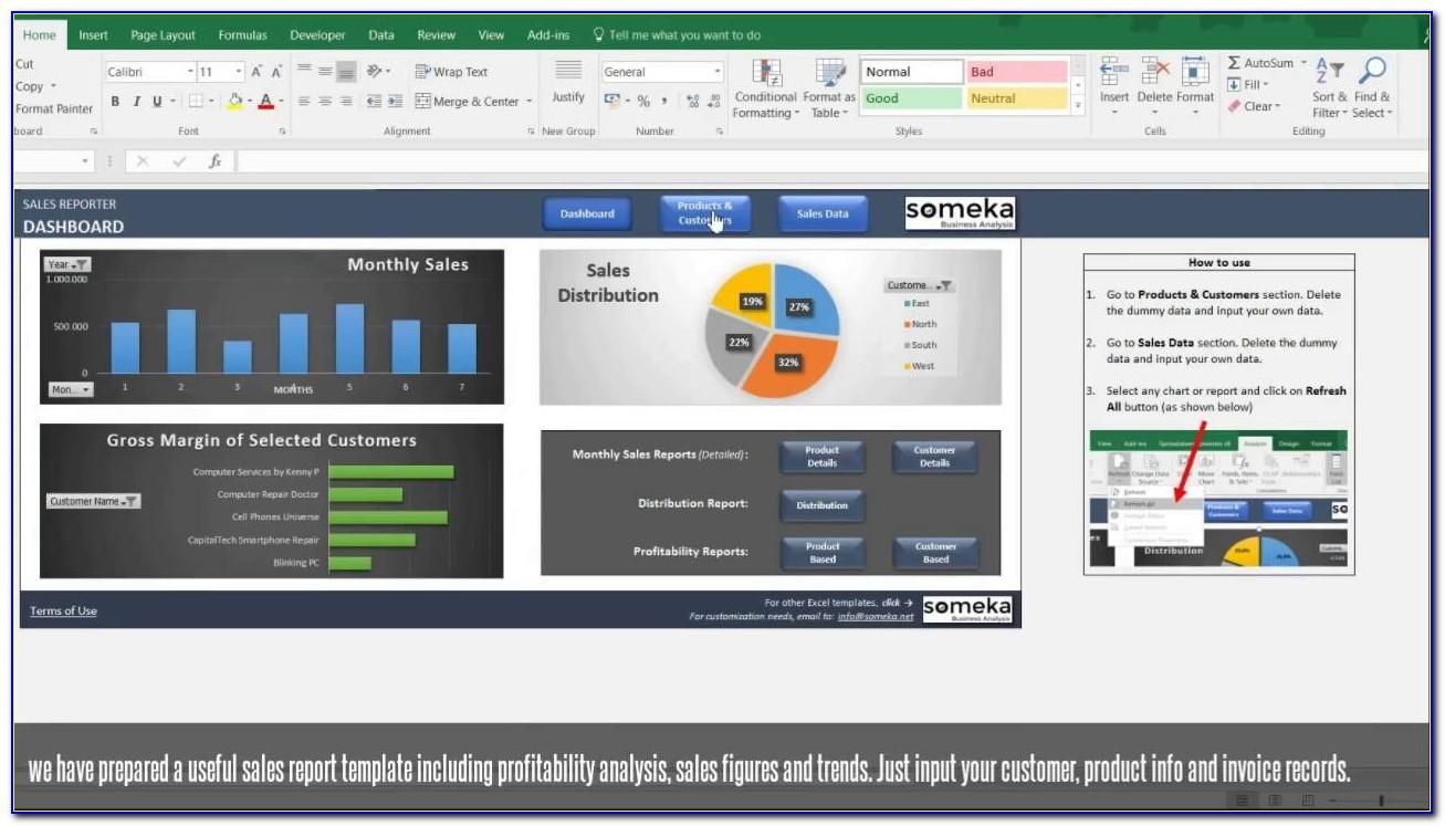 Sales Kpi Dashboard Excel Template Free Download