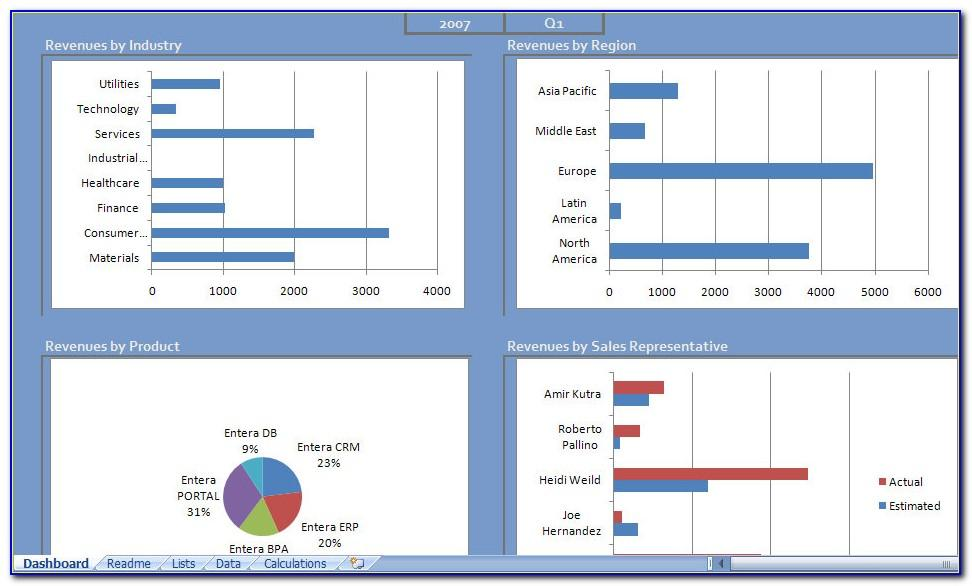 Sales Performance Dashboard Excel Template