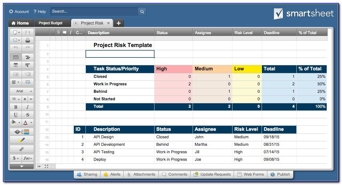 Smartsheet Project Management Dashboard Template