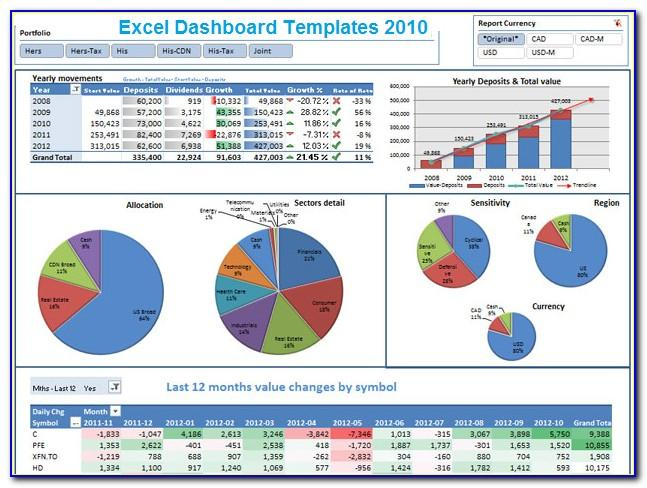 Budget Vs Actual Excel Dashboard Template Free
