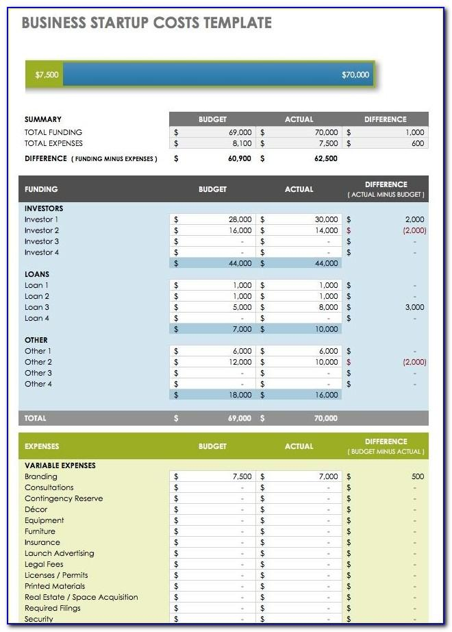 Business Start Up Budget Template Excel