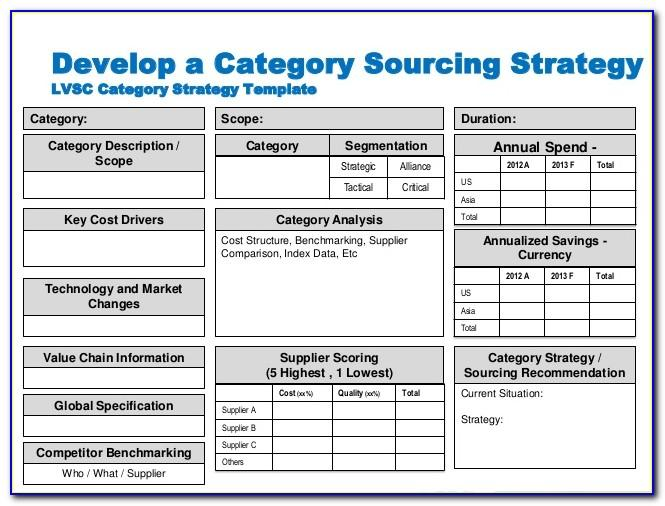 Category Sourcing Strategy Template