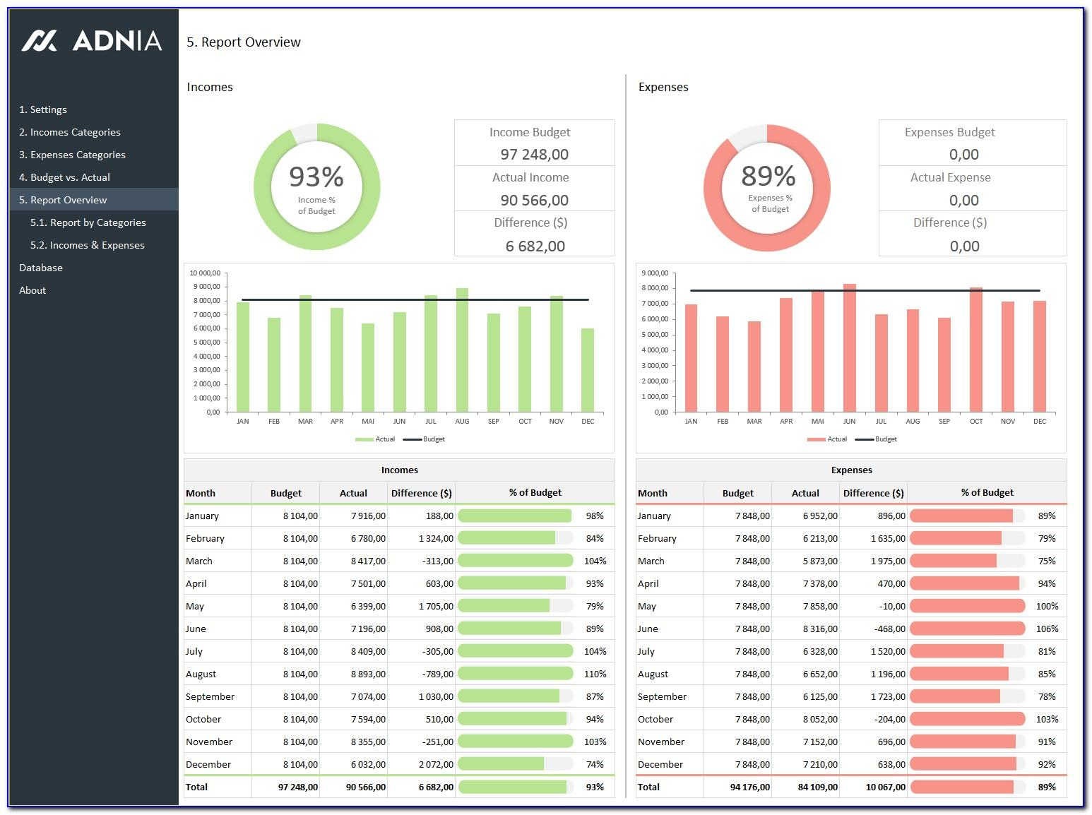 Excel Budget Dashboard Templates