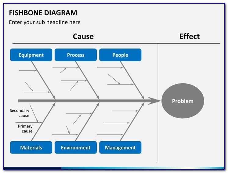Fishbone Diagram Template Powerpoint Ppt