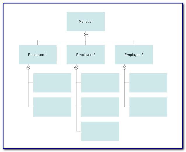 Free Editable Org Chart Template