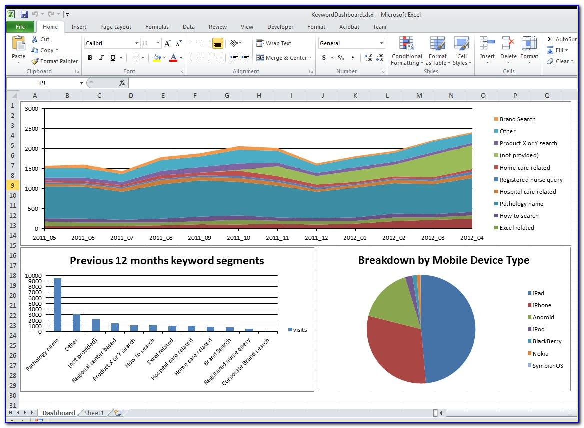Free Excel Budget Dashboard Templates