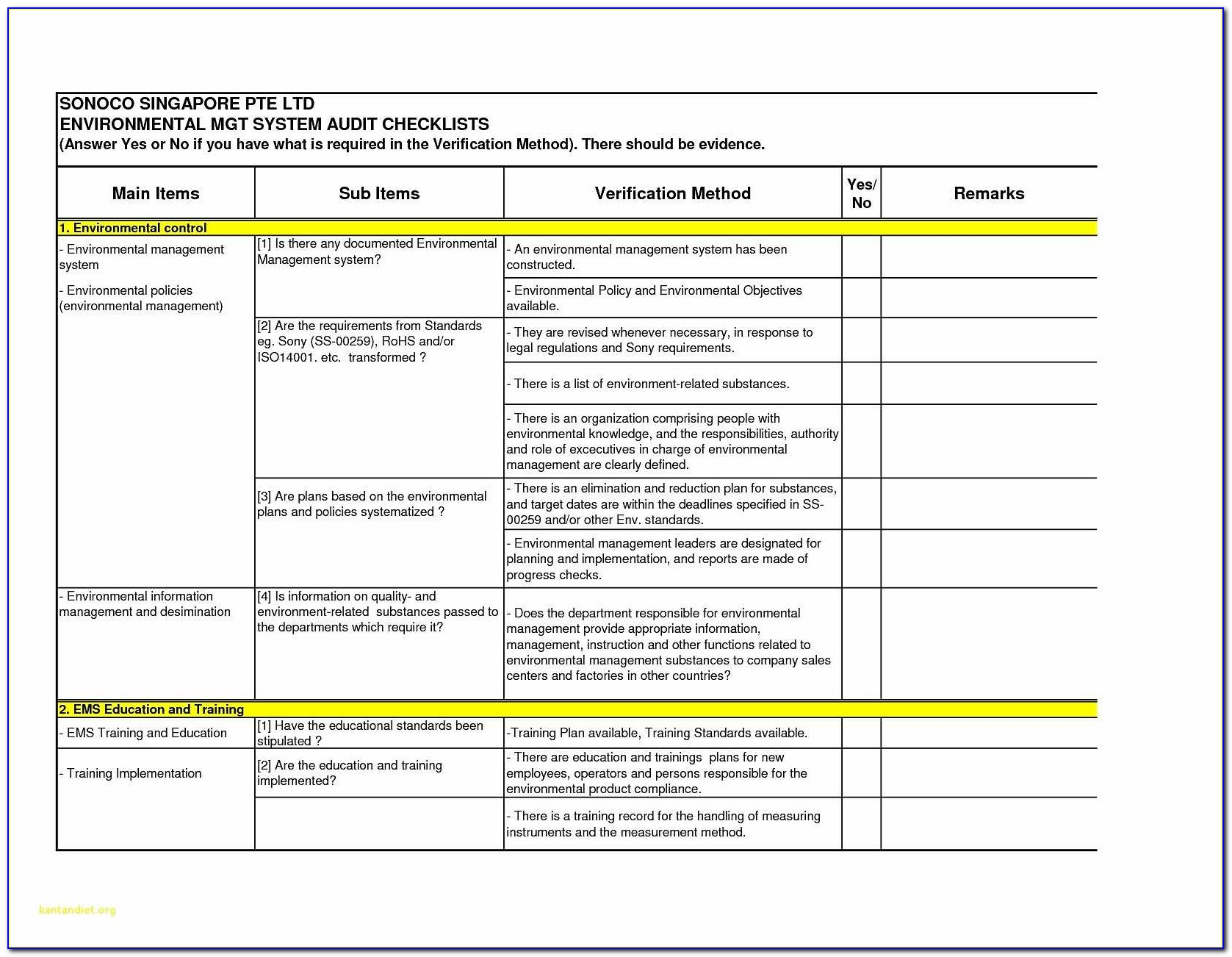 Free Hr Audit Report Template