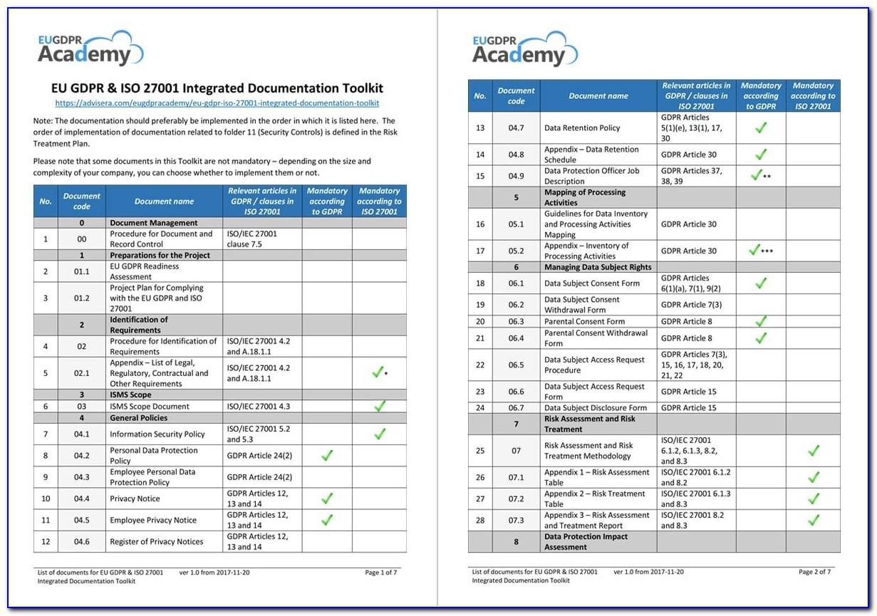 Gdpr Breach Risk Assessment Template