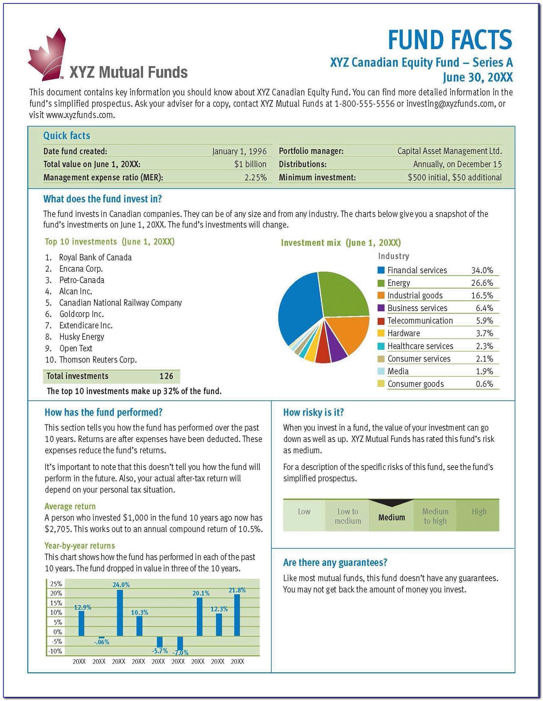 Hedge Fund Prospectus Sample