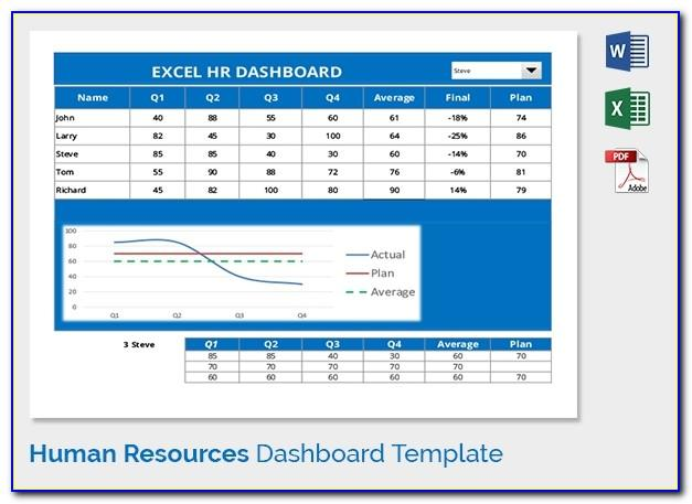Human Resource Dashboard Template Excel