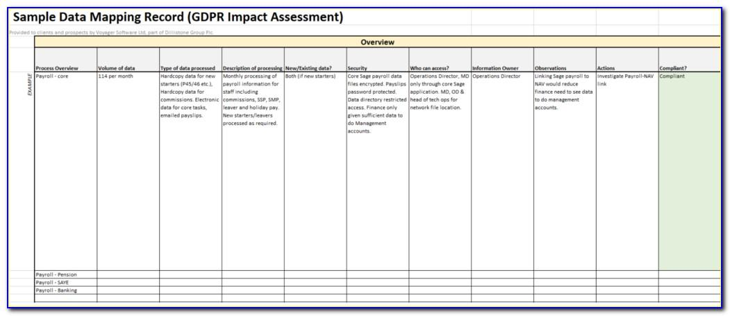 Ico Privacy Impact Assessment Template Gdpr