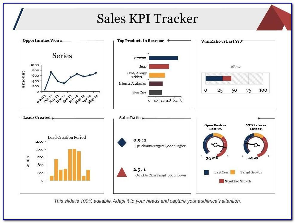 Kpi Tracking Spreadsheet Template