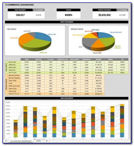 Maintenance Kpi Dashboard Excel Template Free Download