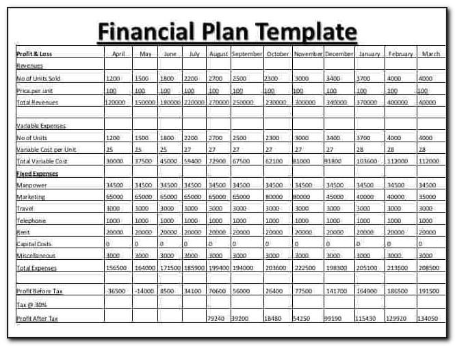 Morgan Stanley Financial Advisor Business Plan Example