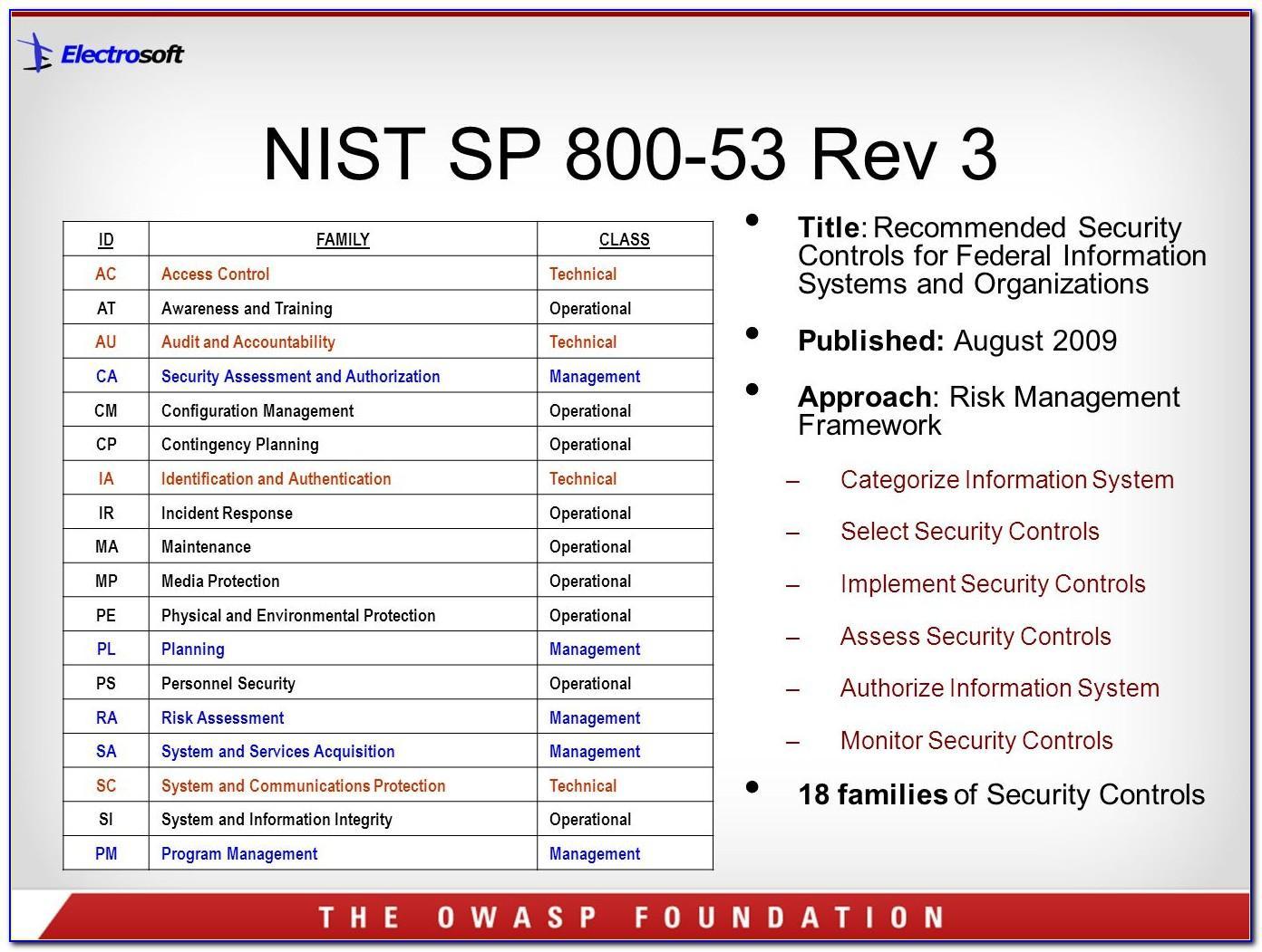 Nist 800 53 Risk Assessment Template