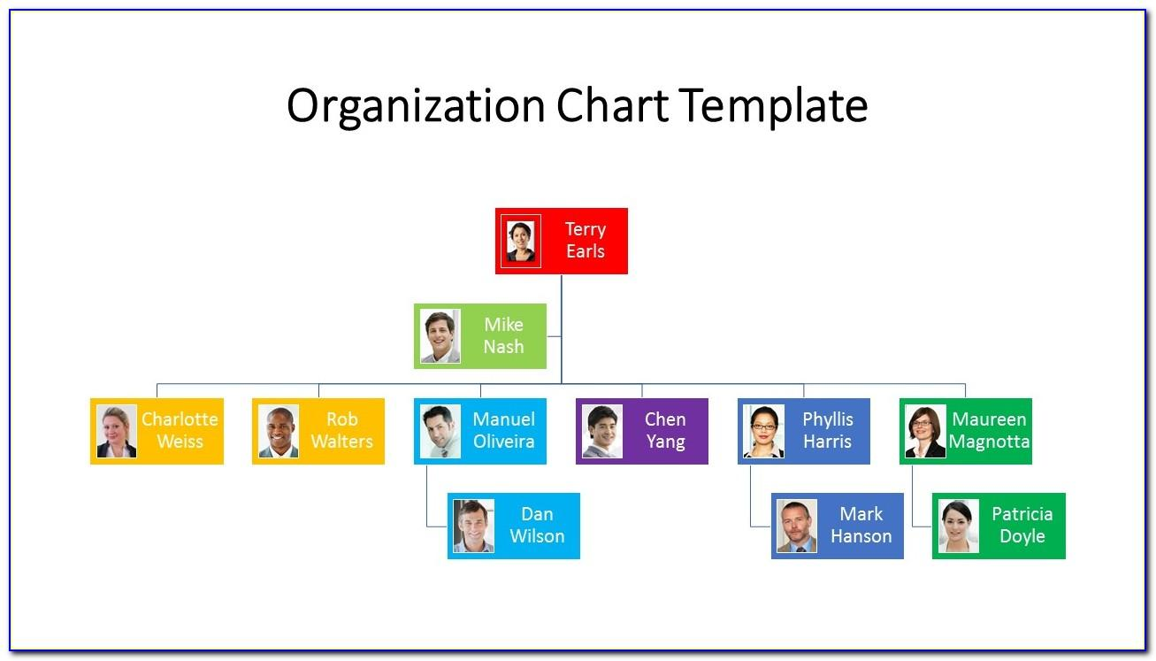 Organizational Chart Template Powerpoint Free Download
