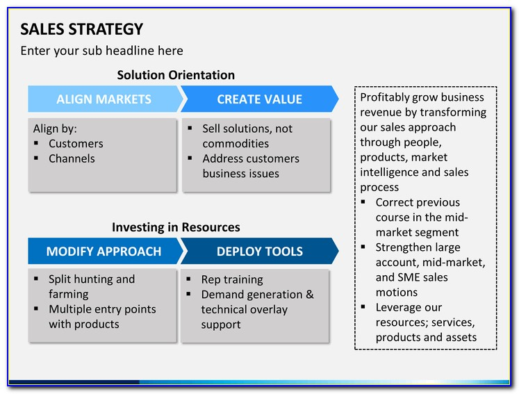 Powerpoint Templates Sales Presentation