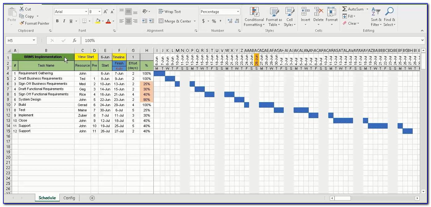 Project Plan Gantt Chart Excel Template Xls