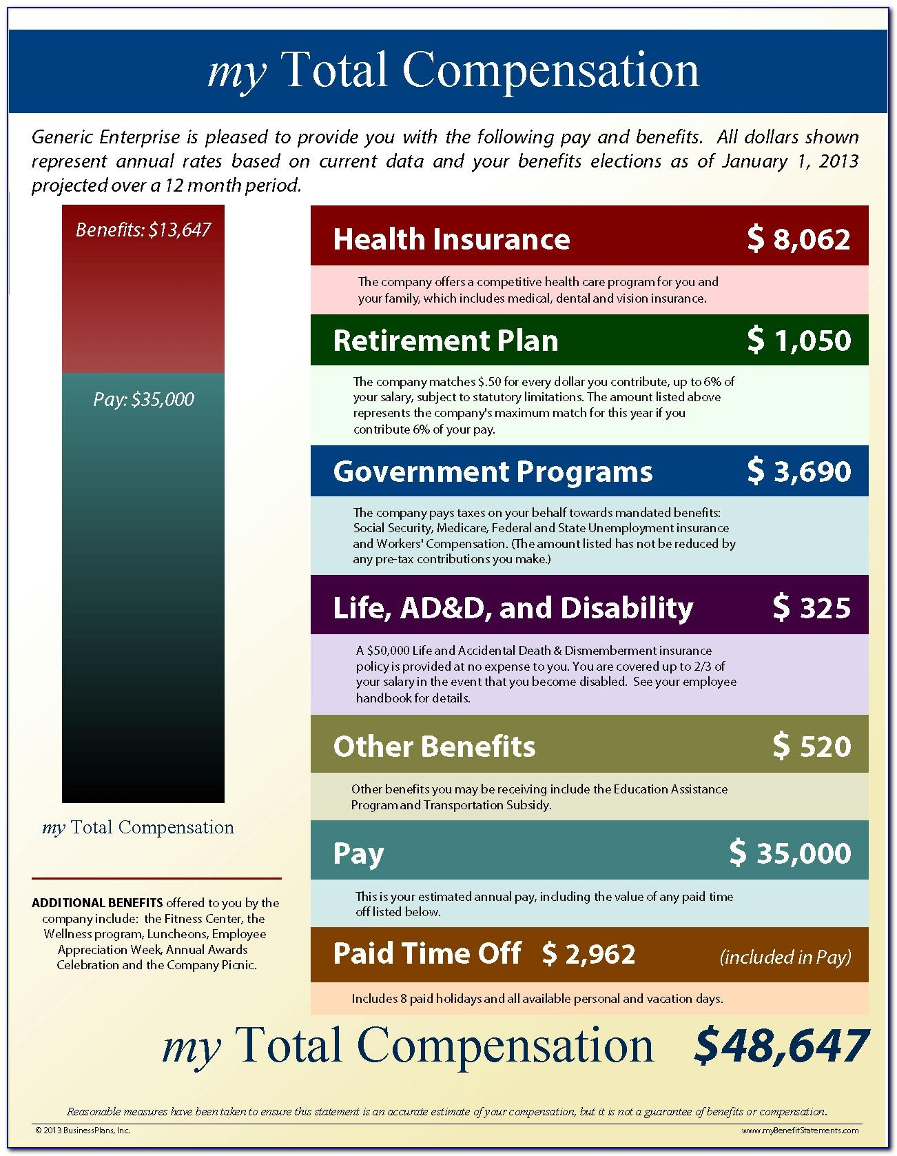 Sample Employee Benefit Statement Templates