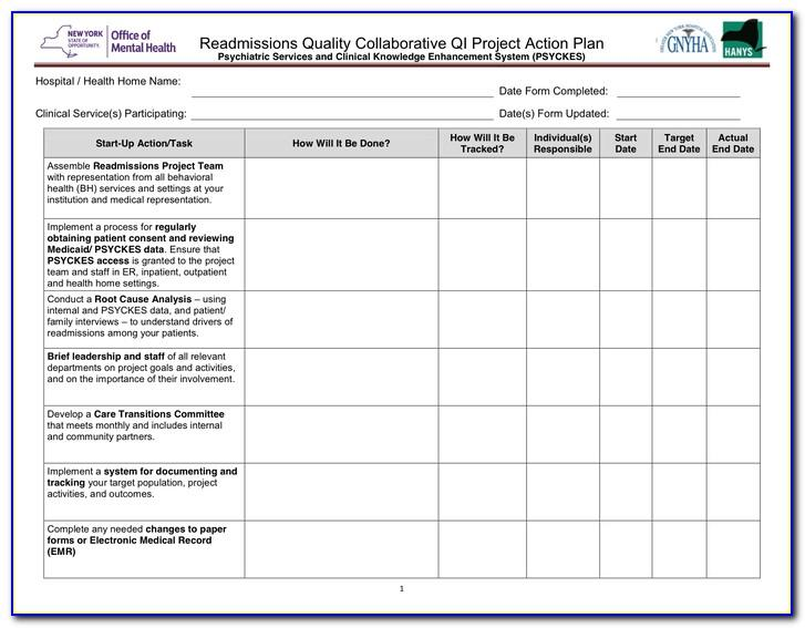 Succession Planning Template Shrm