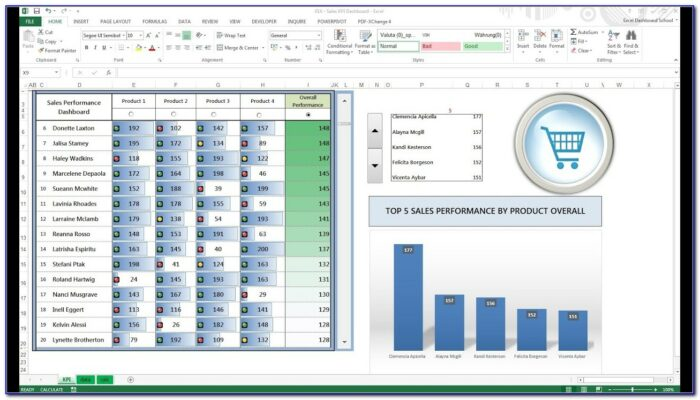 Supply Chain Kpi Dashboard Excel Template Free Download