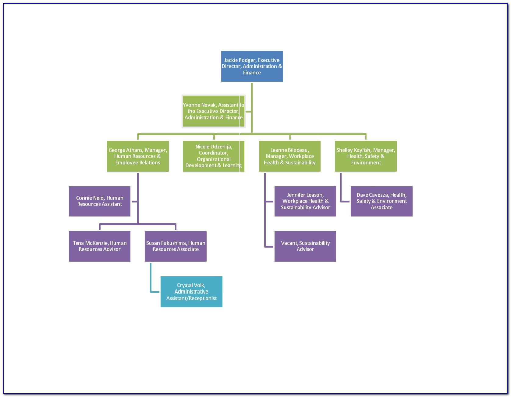 Template For Organizational Chart In Excel