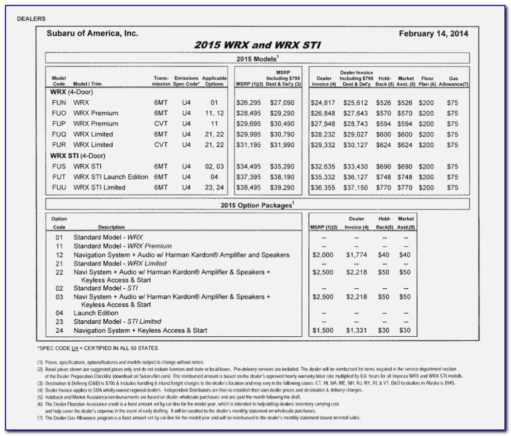 2018 Subaru Legacy Dealer Invoice