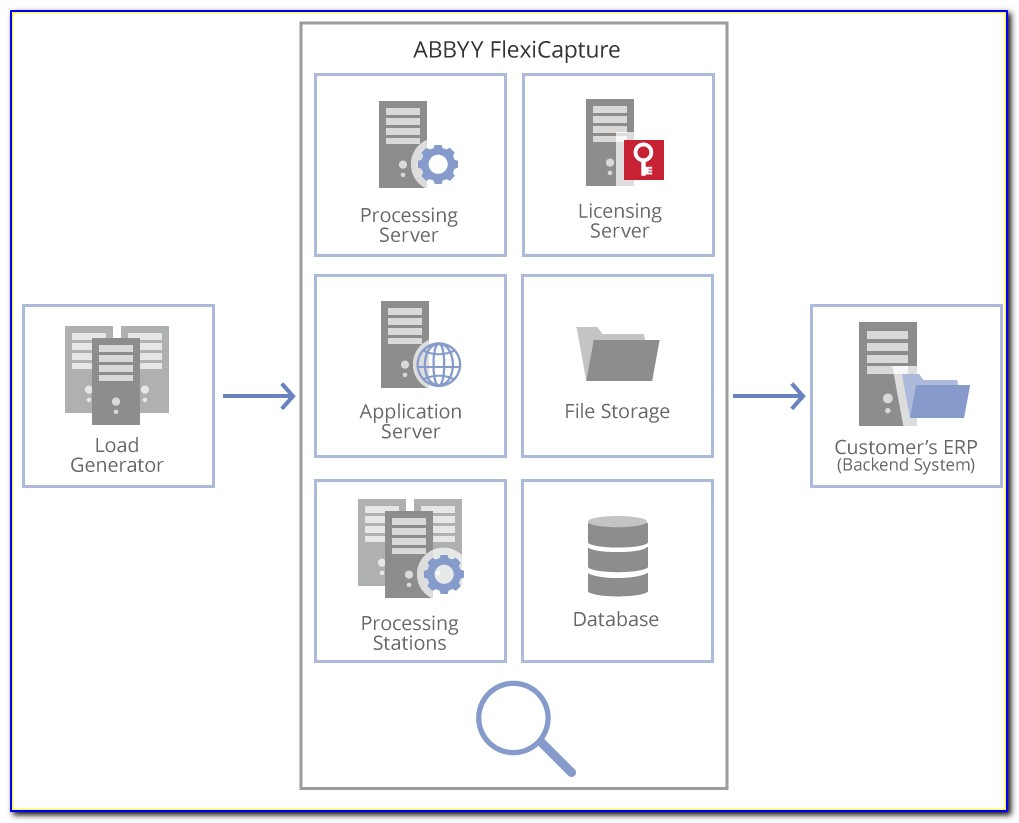 Abbyy Flexicapture For Invoices Trial