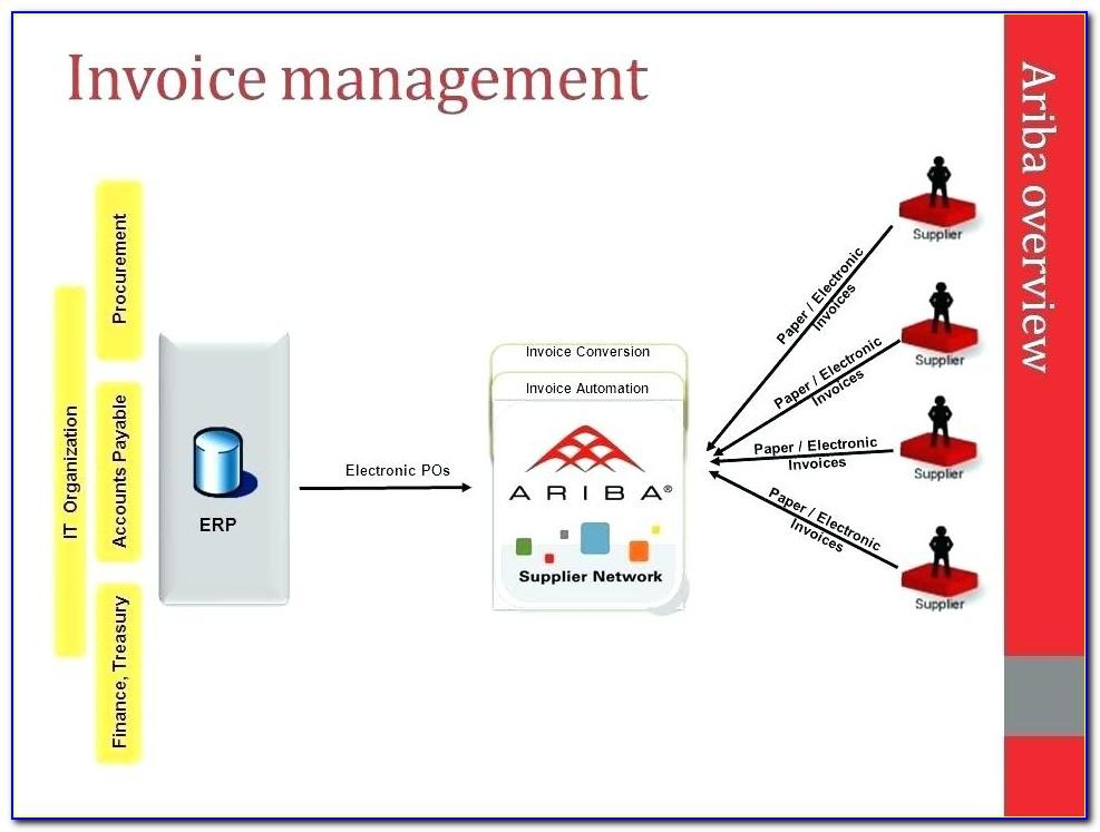 Ariba Invoice Management Reviews