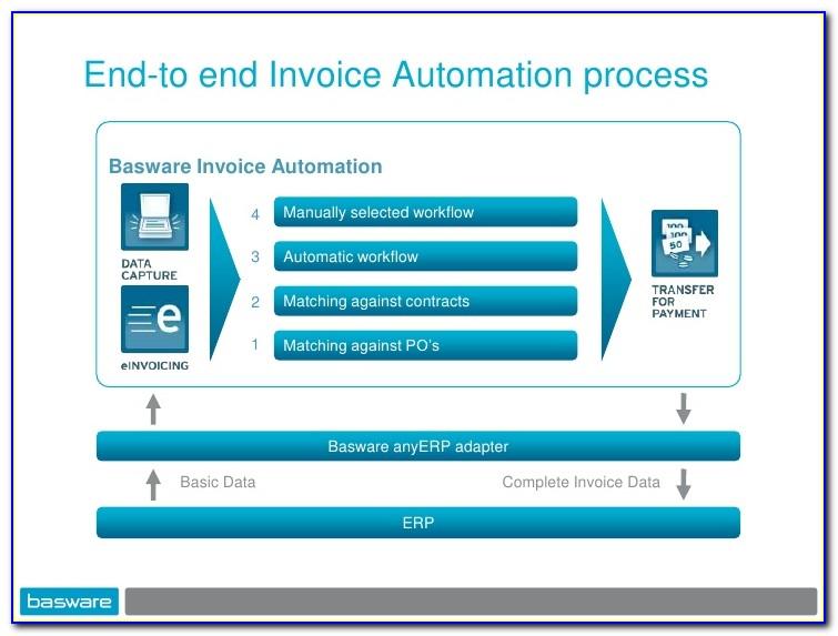 Basware Invoice Processing 5.0