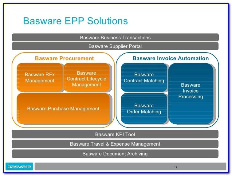 Basware Invoice Processing 5.1