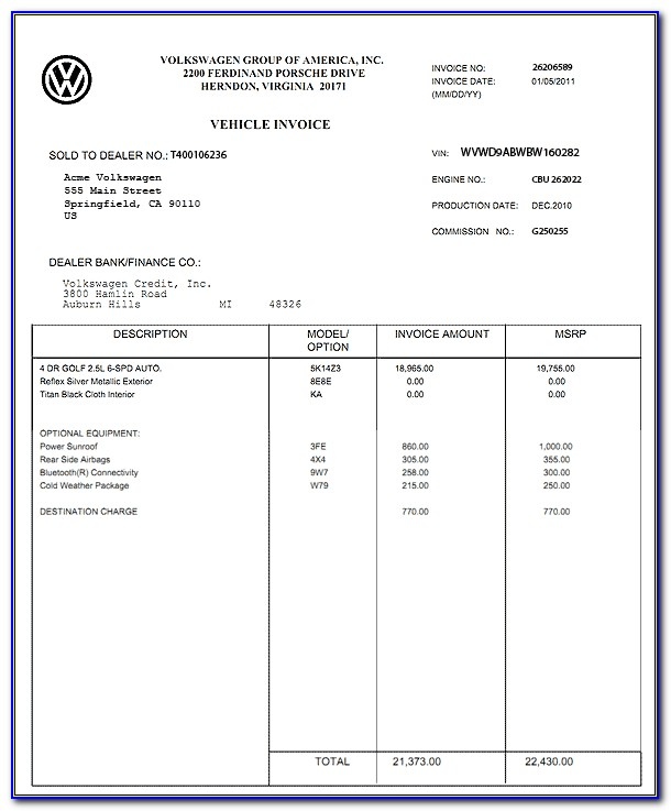 Dealer Invoice Vs Cost