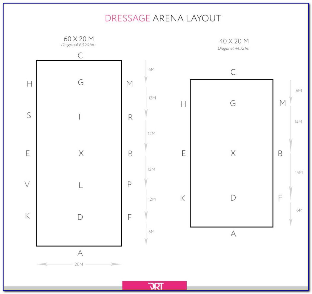Dressage Arena Letters Diagram