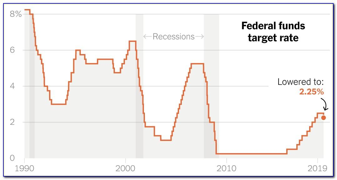 Fed Announcement Today Time