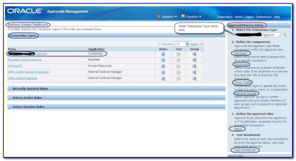 Invoice Approval Workflow In Oracle Apps