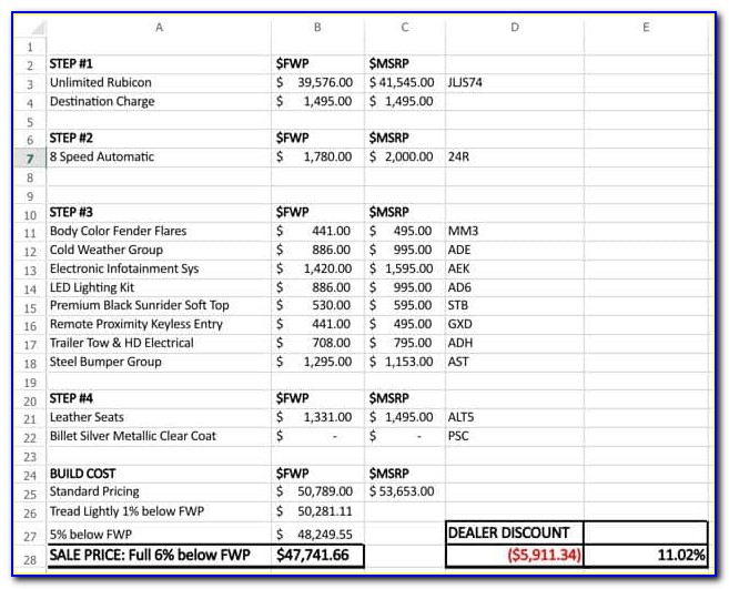 Jeep Invoice Price 2018