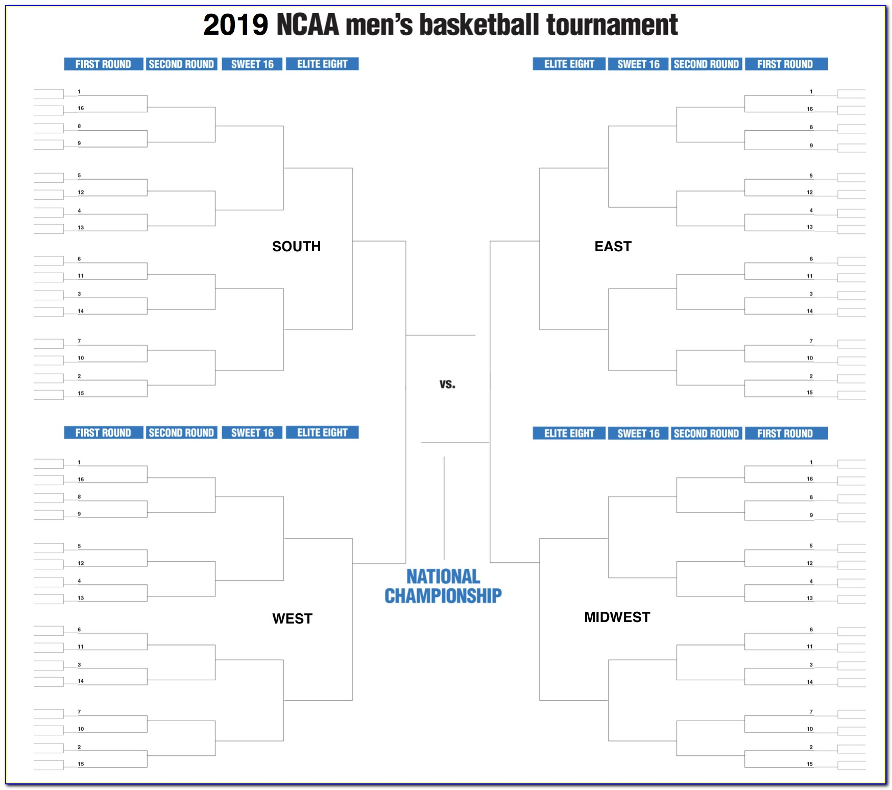 March Madness Announcers Cbs