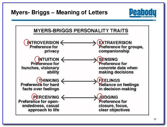 Myers Briggs Personality Letter Meanings